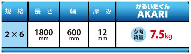 2×6企画の対応表