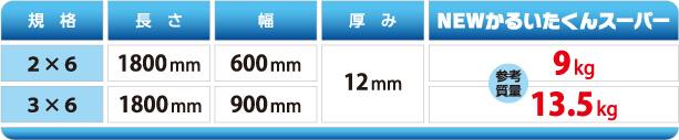 2×6/3×6規格の対応表