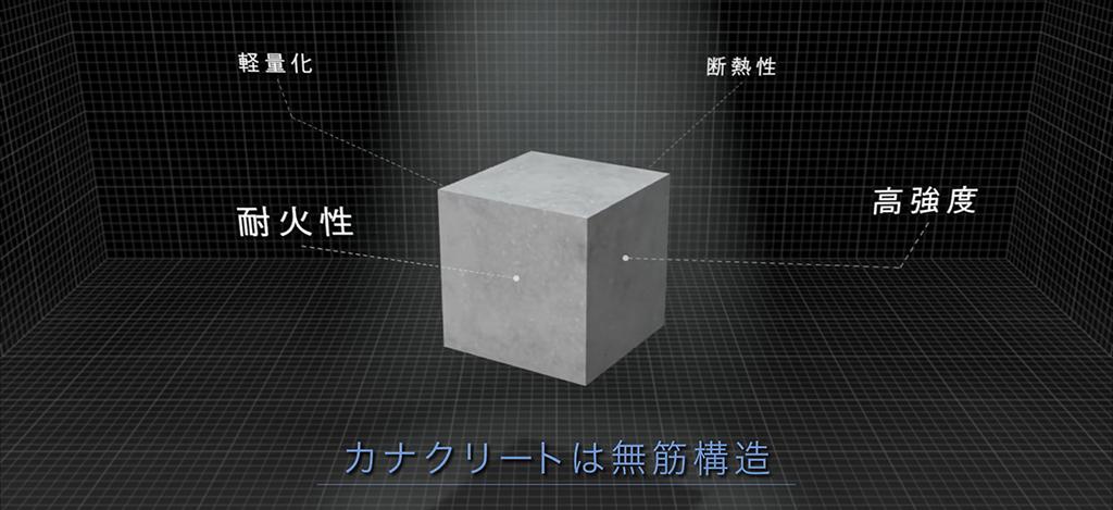 補強繊維 超軽量コンクリート カナクリートの特徴画像
