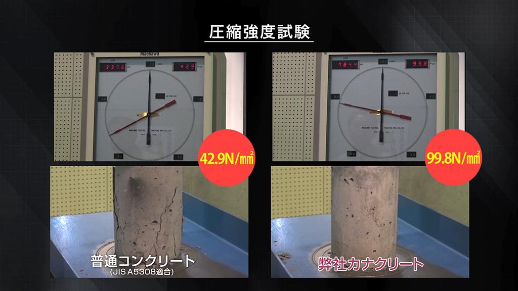 補強繊維 超軽量コンクリート カナクリートの圧縮強度試験画像