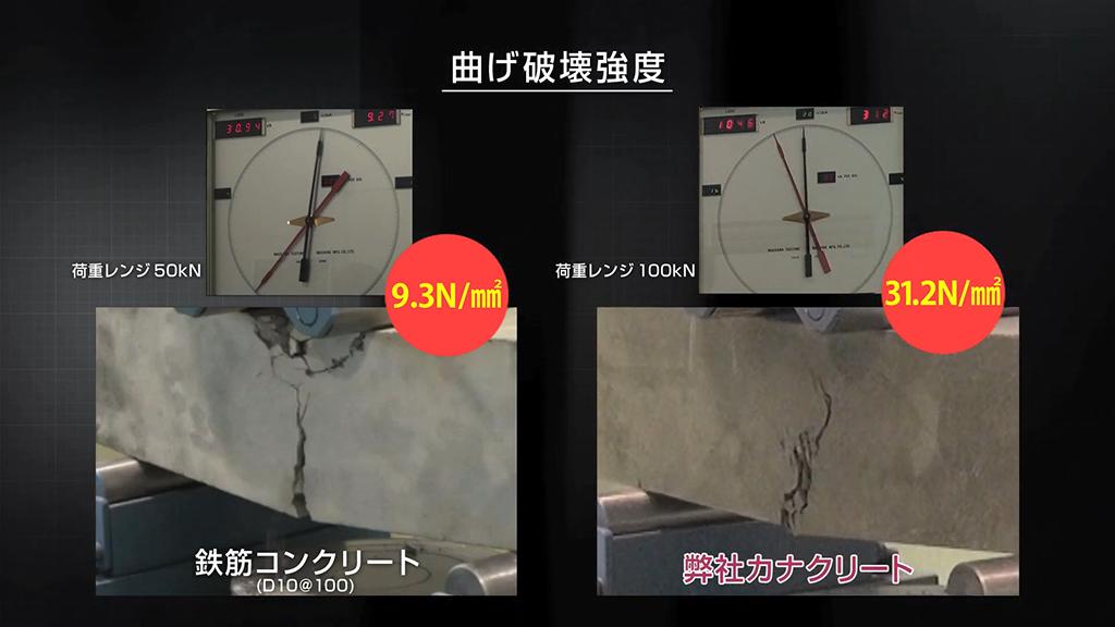 補強繊維 超軽量コンクリート カナクリートの曲げ破壊強度試験画像